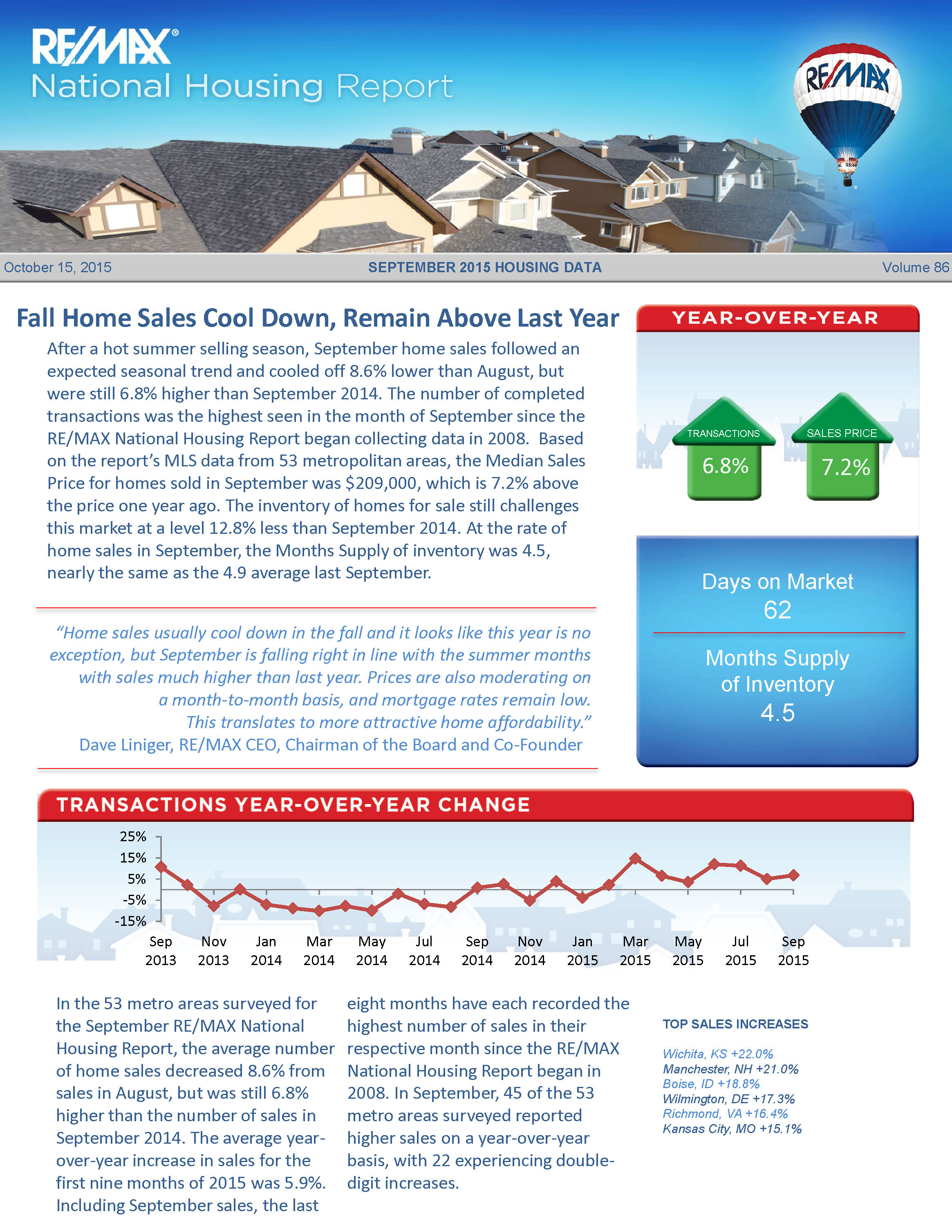 Re/Max National Housing Report